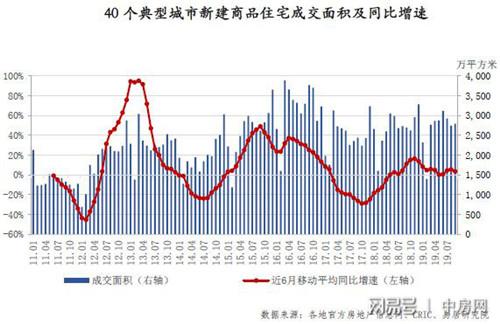 http://www.house31.com/redianzixun/49899.html