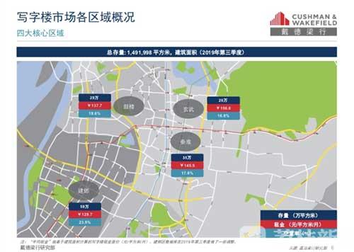 南京写字楼去化压力不减 湖南路商圈租金下跌