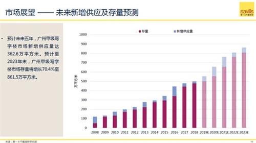 2019年广州经济增长率_美国三季度经济增长率下修至3.4 商业订单四个月三次下降