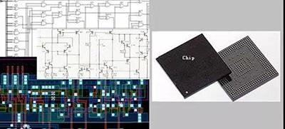 芯片,半导体,集成电路.傻傻分不清楚?