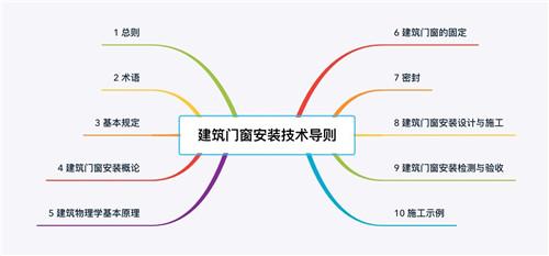 http://www.reviewcode.cn/yunweiguanli/75683.html
