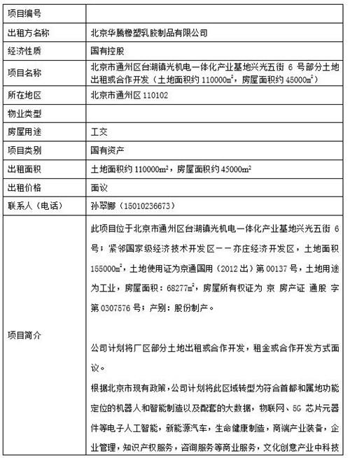 北京华腾橡塑乳胶制品有限公司合作开发招商
