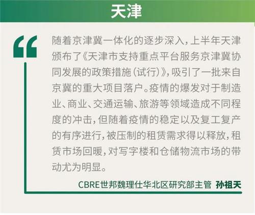 2020年世邦魏理仕:上半年天津房地产市场回顾及展望