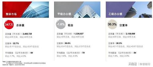 仲量联行:2020年沈阳房地产市场回顾及2021年展望
