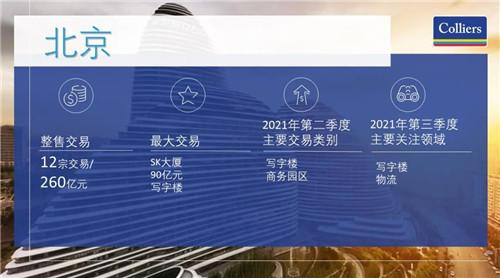 高力国际:二季度全国重点城市大宗交易快讯