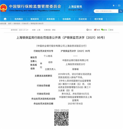 信贷资金违规流入房地产,上海银保监局又开出17张罚单
